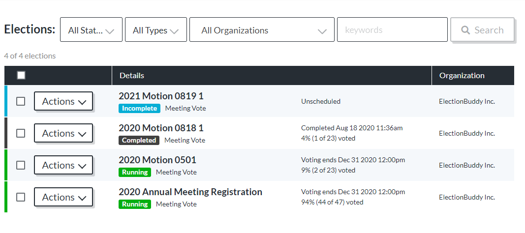 Sample Dashboard with Collection of Meeting Votes